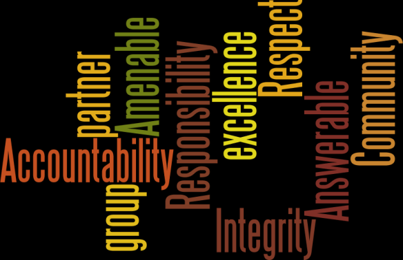Accountability_wordle